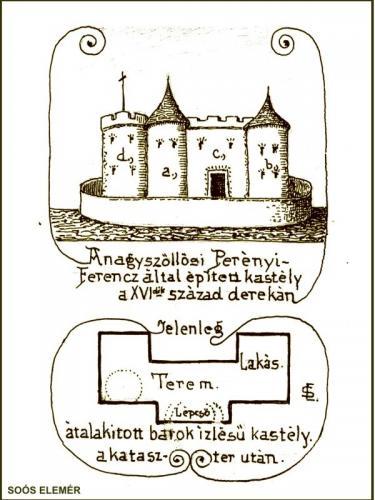 Perényi várkastély